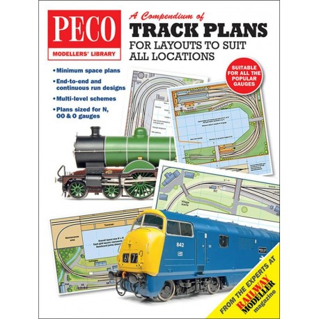 A Compendium Of Track Plans For Layouts To Suit All Locations